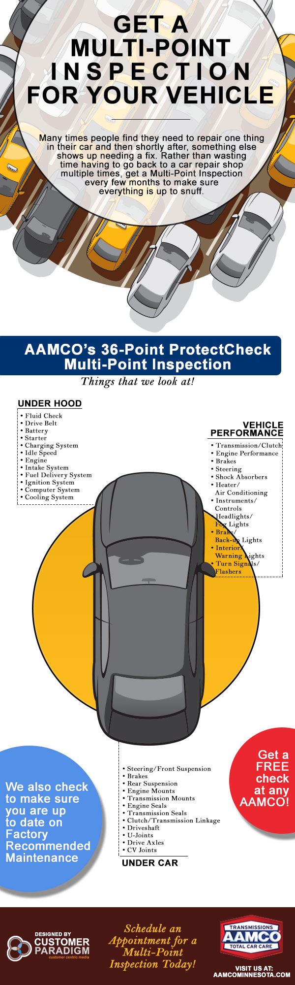 Multi-Point Inspection Infographic - Transmission Repair - Auto Repair - AAMCO Minnesota