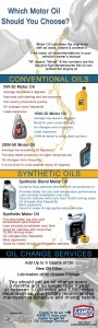 Which Motor Oil Should You Use?