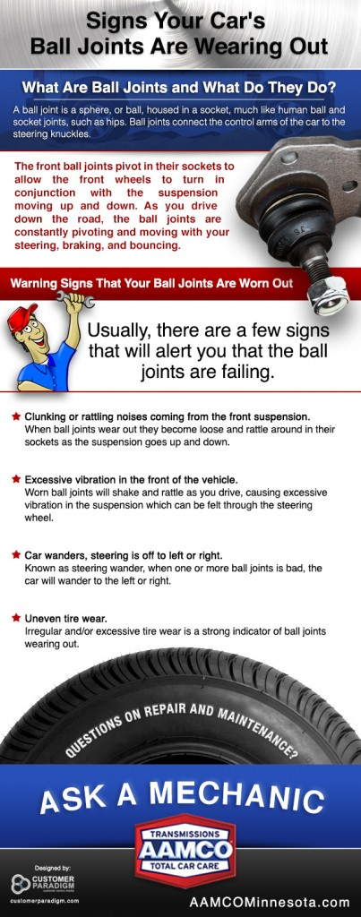 image-infographic - Signs Your Car's Ball Joints Are Failing
