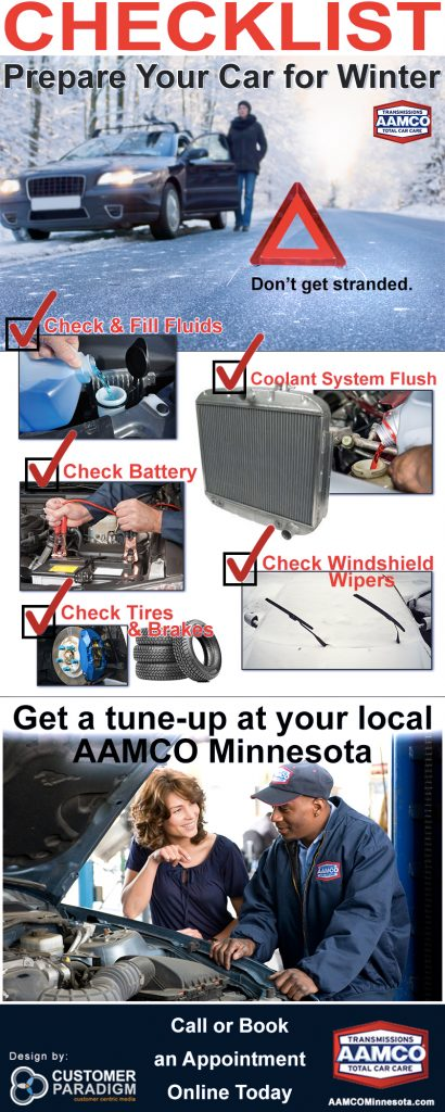 image of infographic winterize your car checklist - Check and fill fluids, Check battery, Check tires and brakes, Replace windshield wipers, Coolant system flush